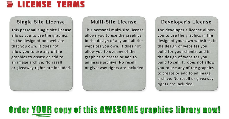 graphics library license terms